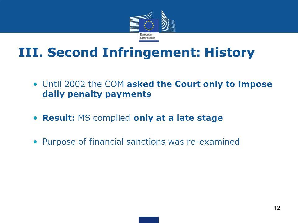 III. Second Infringement: History