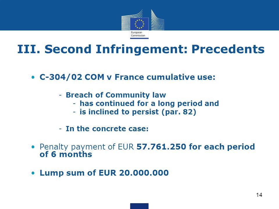 III. Second Infringement: Precedents
