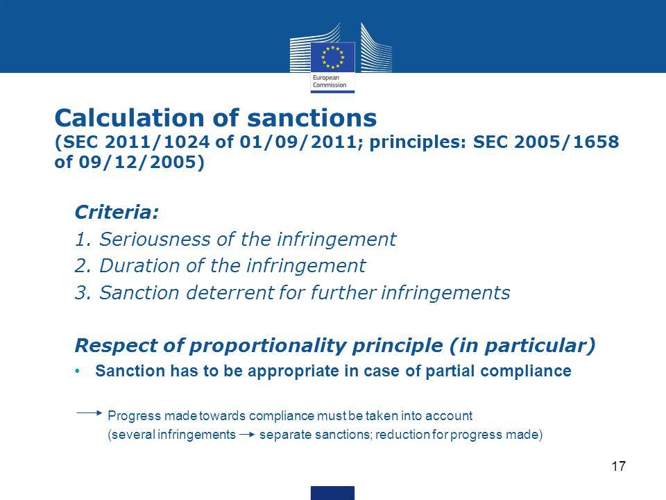 Calculation of sanctions (SEC 2011/1024 of 01/09/2011; principles: SEC 2005/1658 of 09/12/2005)