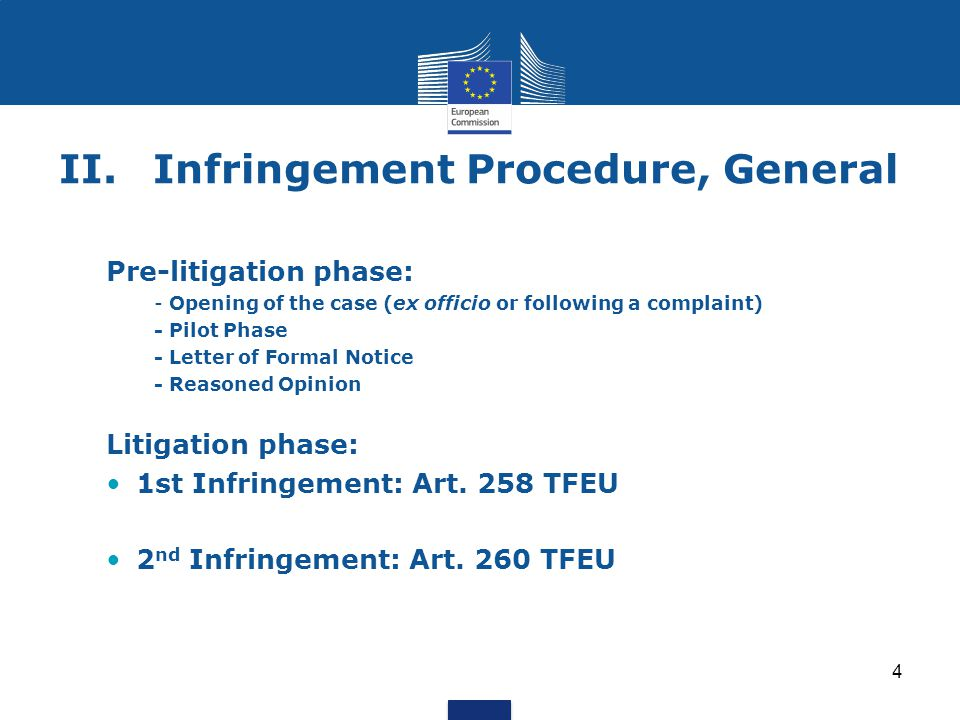 II. Infringement Procedure, General