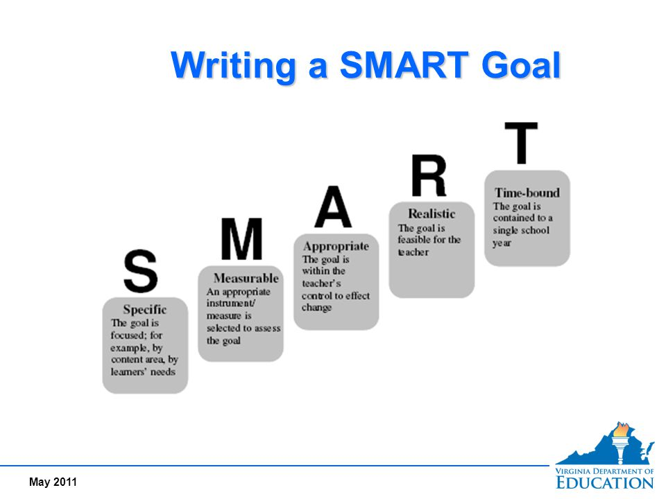 Writing a SMART Goal A student achievement goal should be SMART.