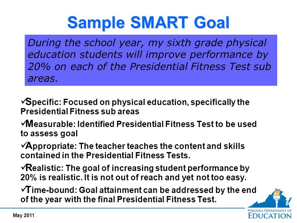 Sample SMART Goal