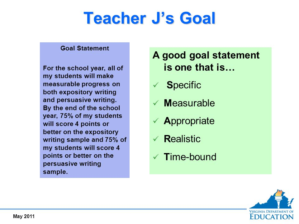Student Achievement Goal Setting: An Option For Connecting Teacher