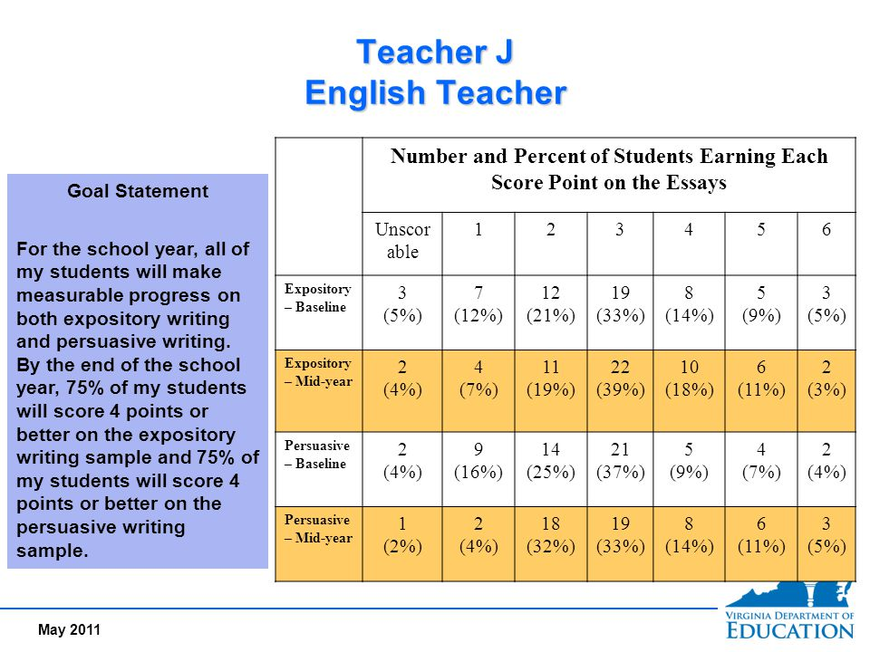 Teacher J English Teacher