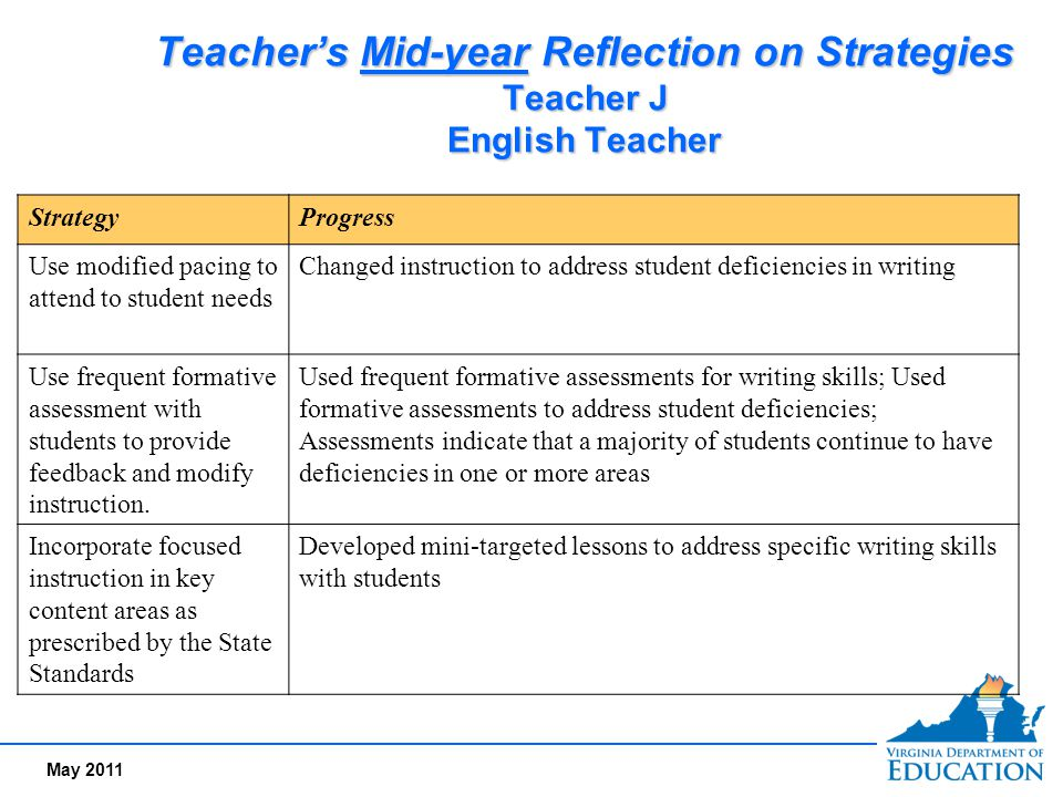 Teacher's Mid-year Reflection on Strategies Teacher J English Teacher