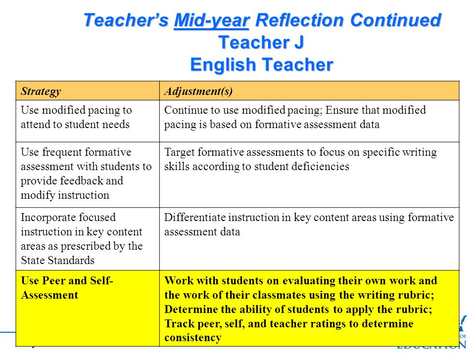 Teacher's Mid-year Reflection Continued Teacher J English Teacher