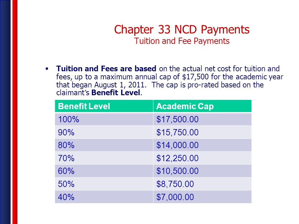 Chapter 33 NCD Payments Tuition and Fee Payments