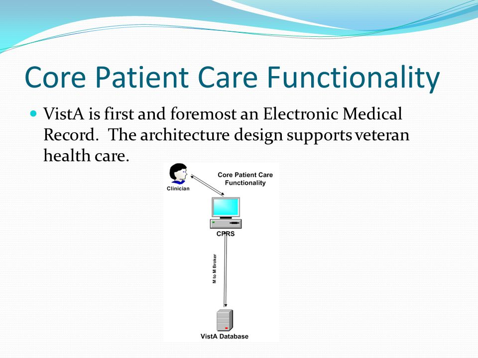 Core Patient Care Functionality