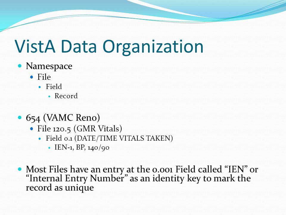 VistA Data Organization
