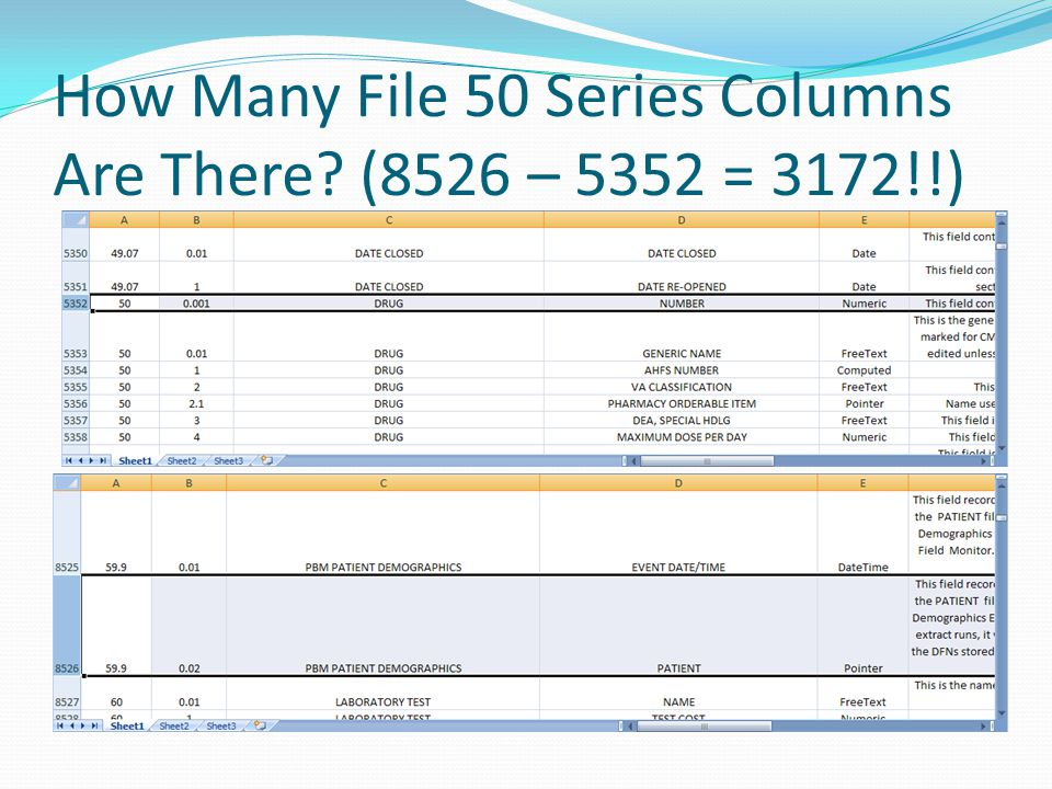 How Many File 50 Series Columns Are There (8526 – 5352 = 3172!!)