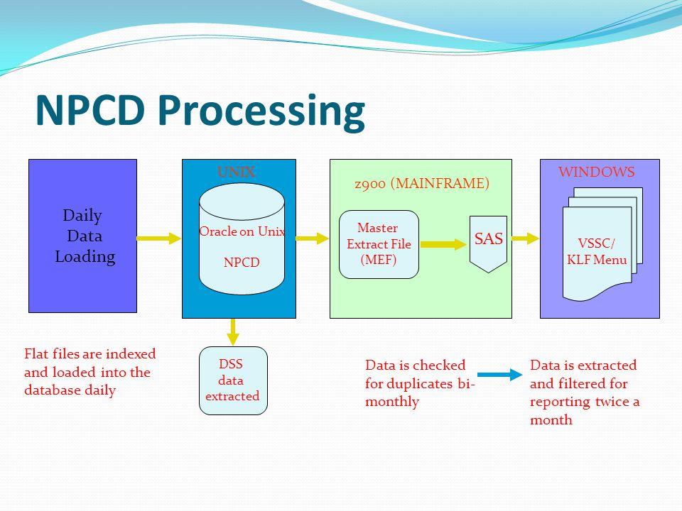 NPCD Processing Daily Data Loading SAS UNIX z900 (MAINFRAME) WINDOWS