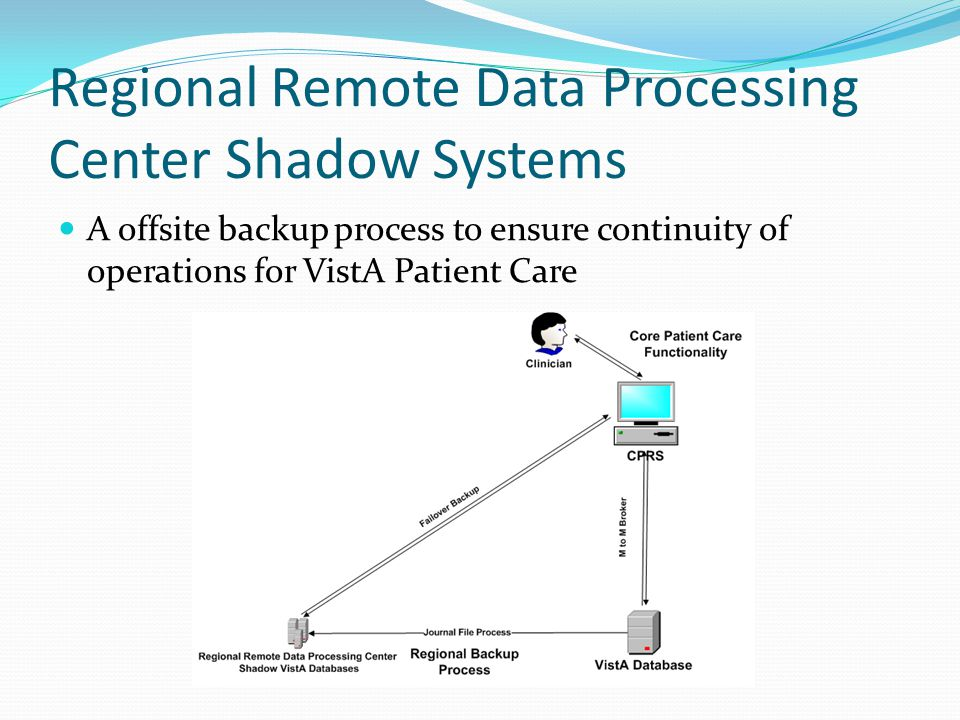 Regional Remote Data Processing Center Shadow Systems