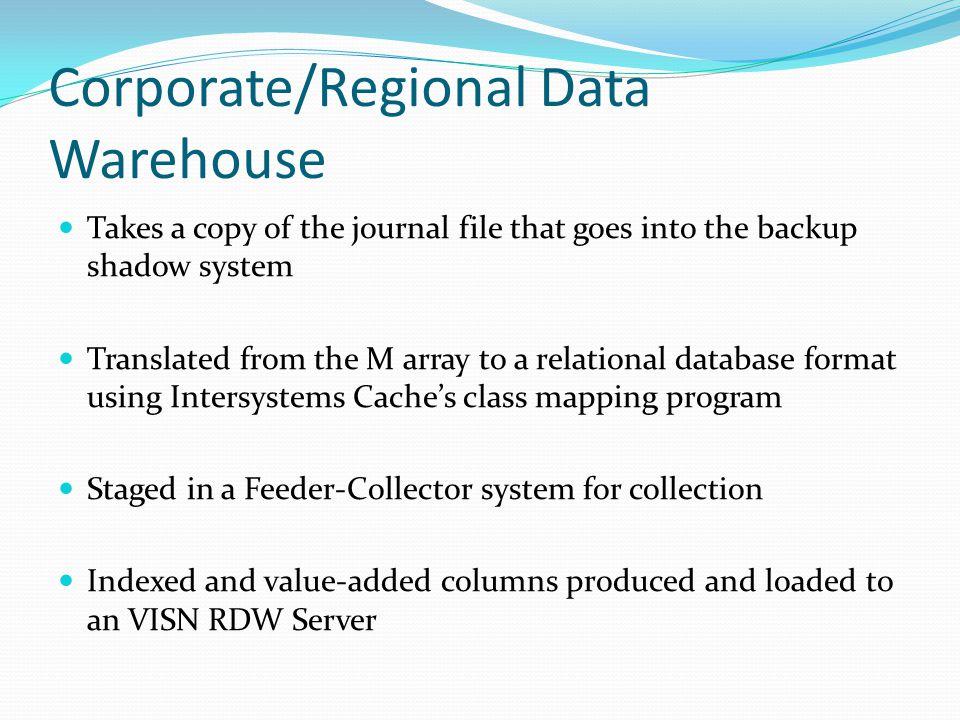 Corporate/Regional Data Warehouse