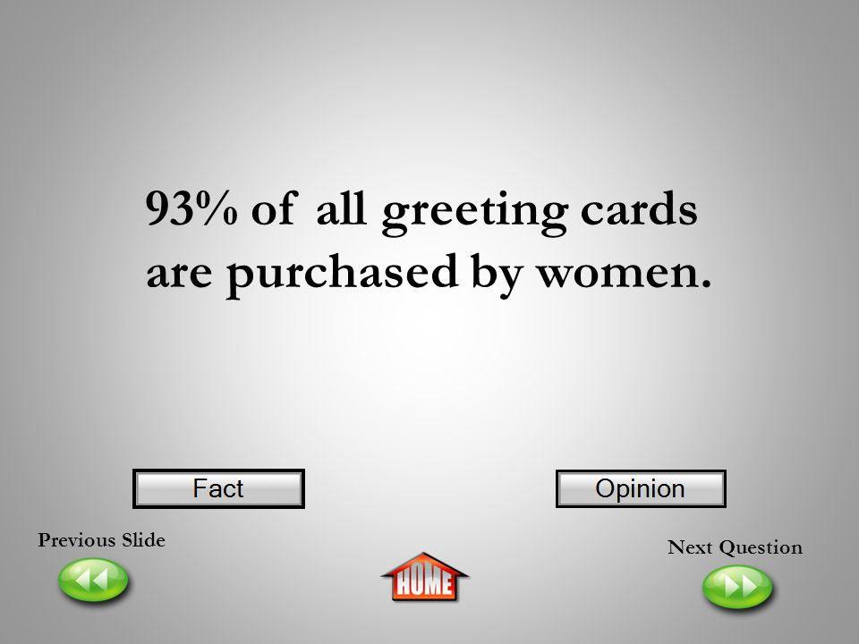 93% of all greeting cards are purchased by women.