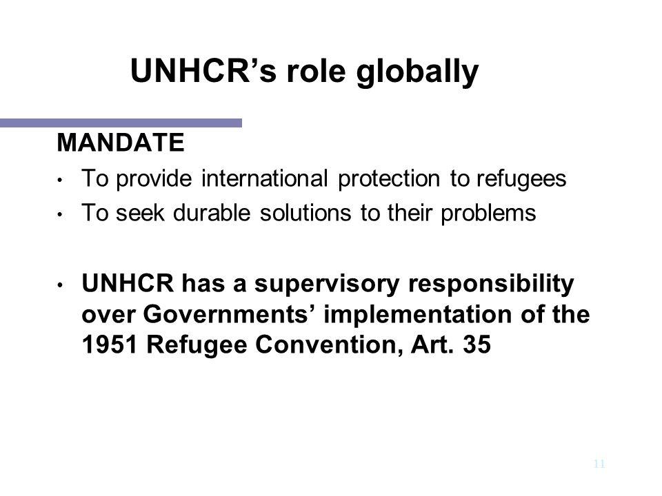 UNHCR's role globally MANDATE