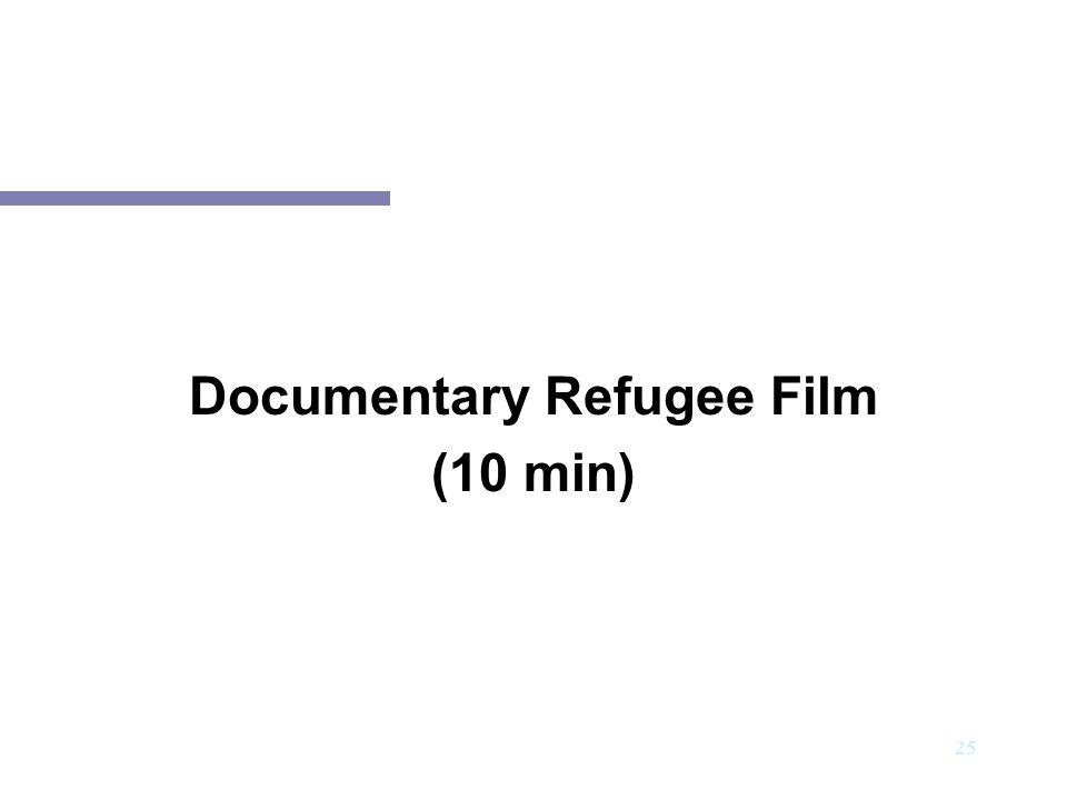 Documentary Refugee Film