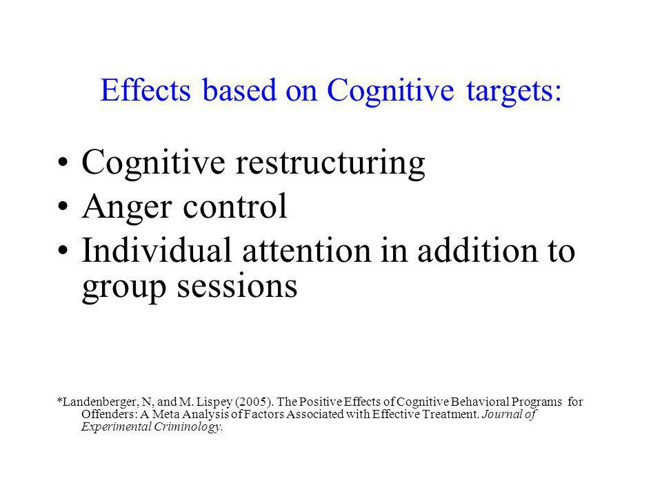 Effects based on Cognitive targets: