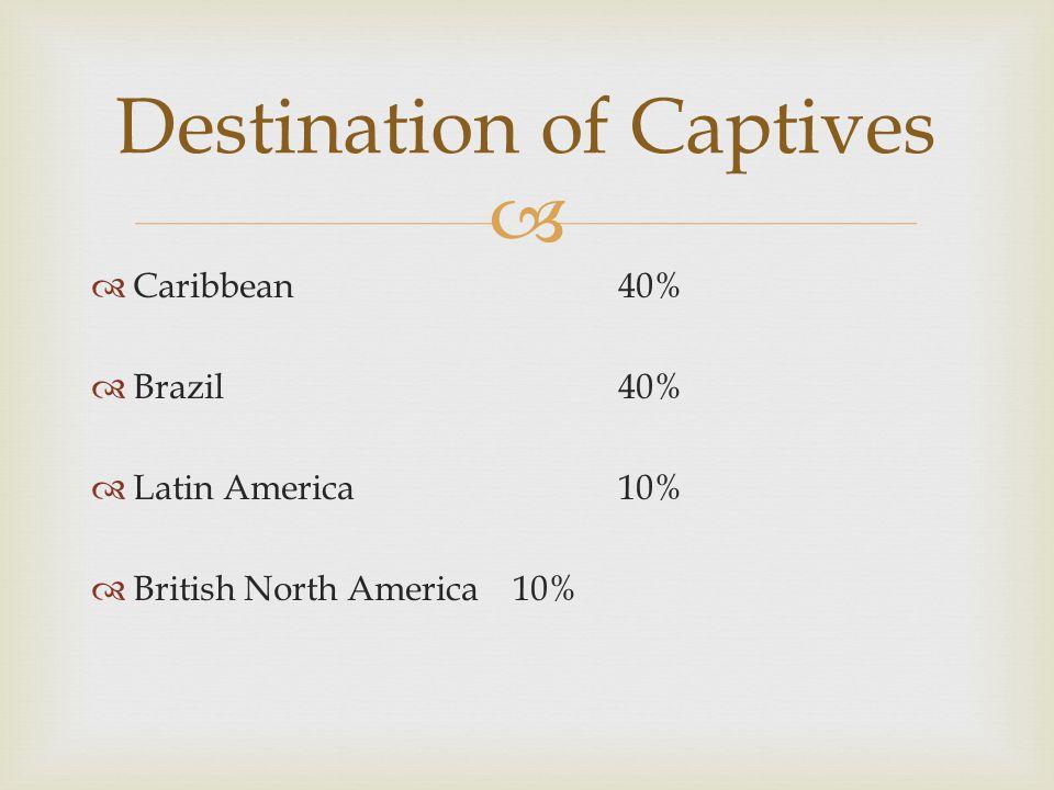 Destination of Captives