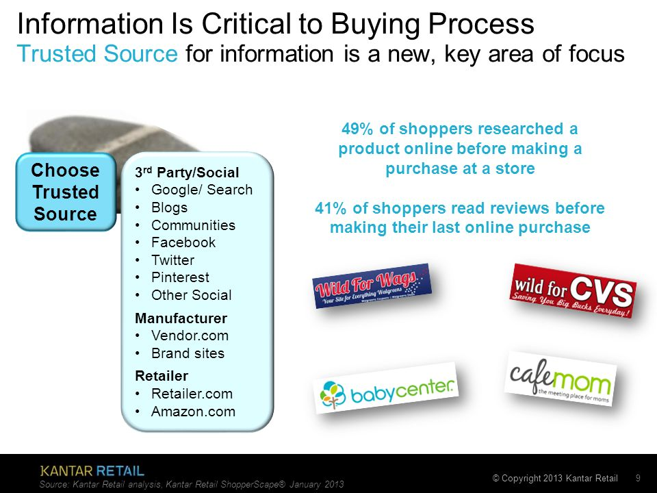 Information Is Critical to Buying Process