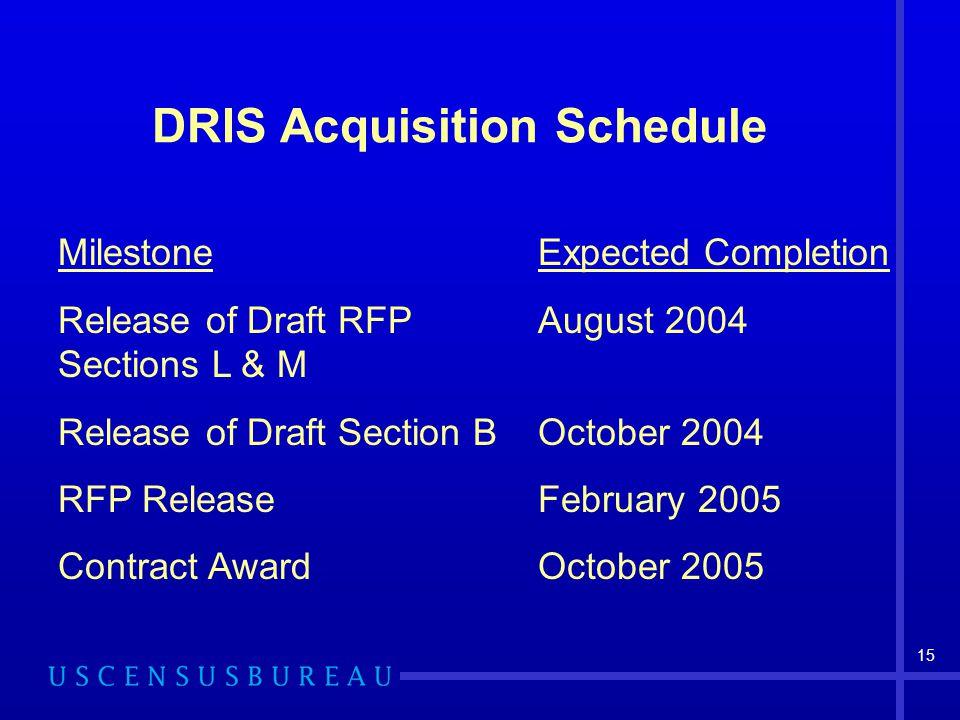 DRIS Acquisition Schedule