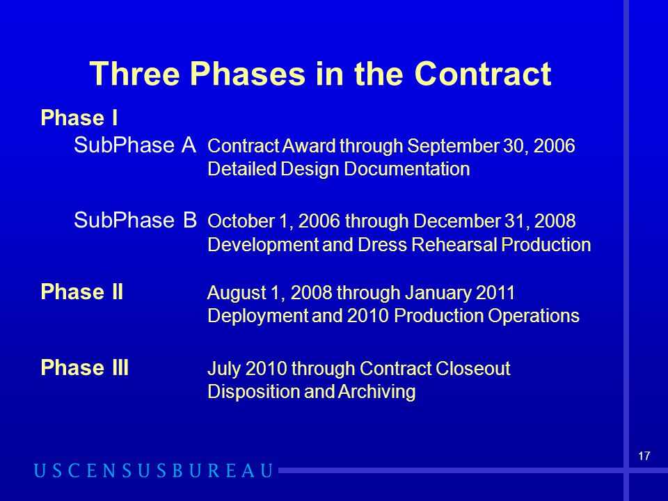 Three Phases in the Contract