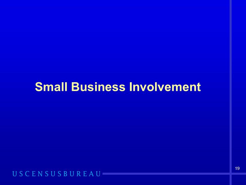 Small Business Involvement