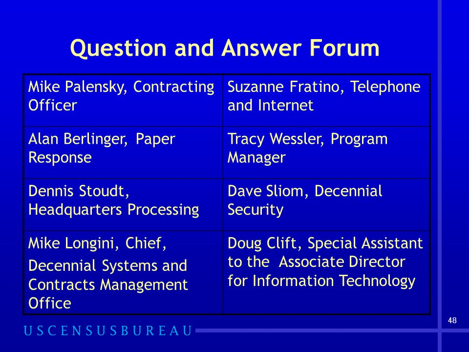 Question and Answer Forum