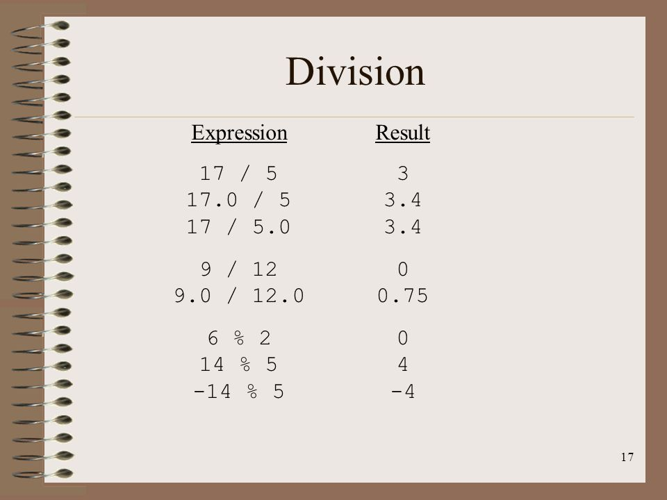 Division Expression 17 / 5 17.0 / 5 17 / 5.0 9 / 12 9.0 / 12.0 6 % 2