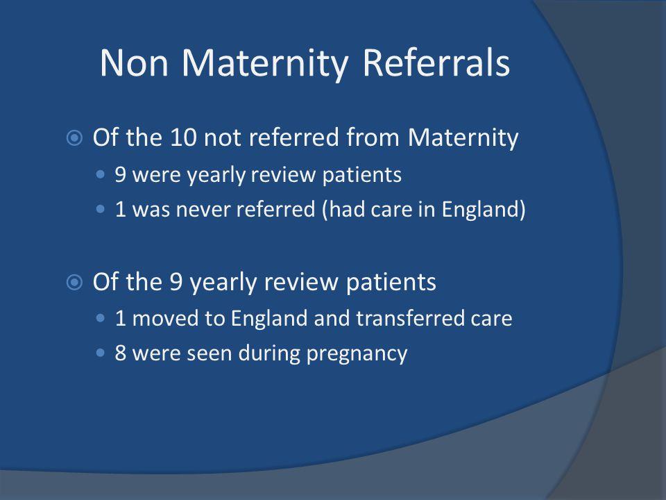 Non Maternity Referrals