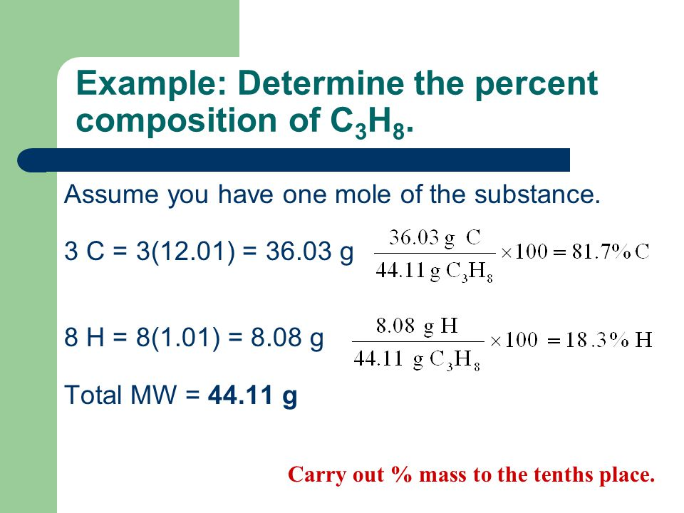 Example: Determine the percent composition of C3H8.
