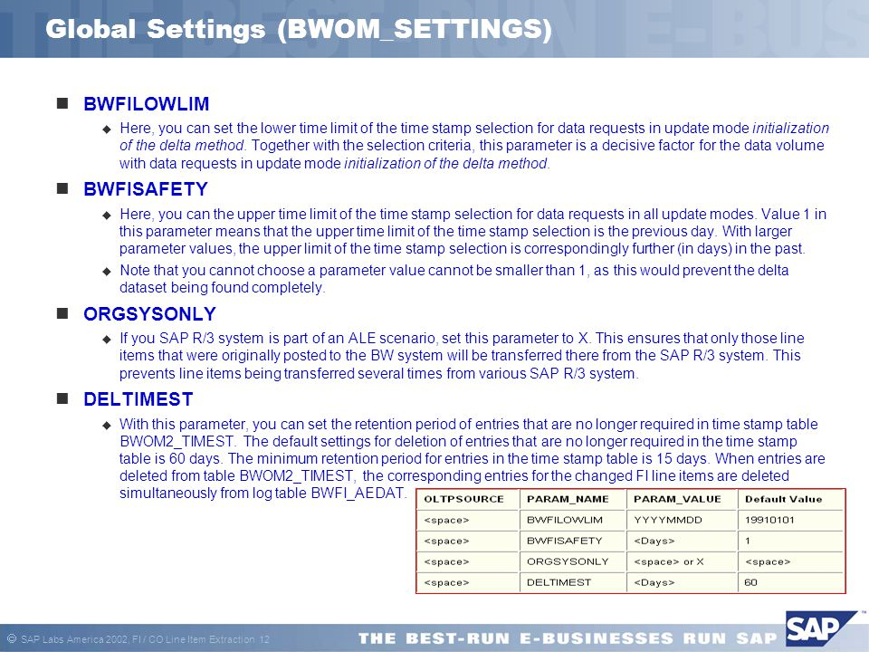 Global Settings (BWOM_SETTINGS)