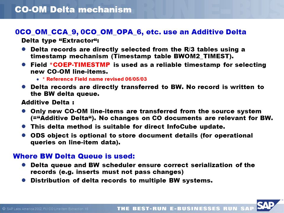 CO-OM Delta mechanism Where BW Delta Queue is used: