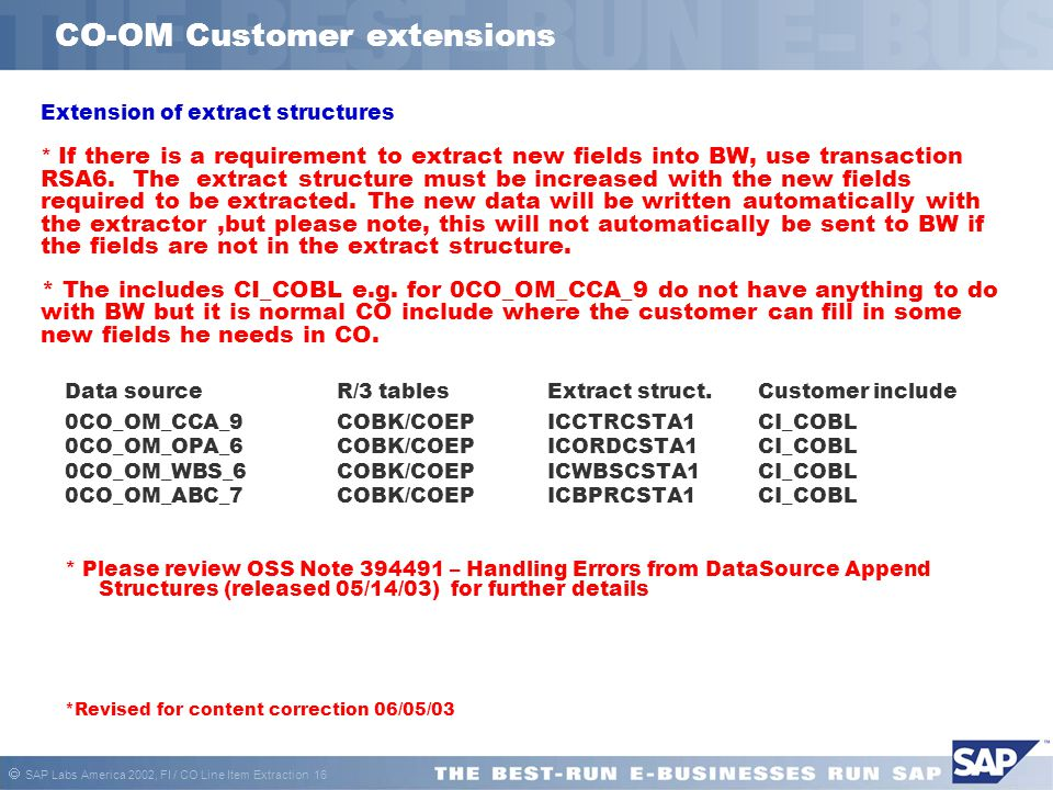 CO-OM Customer extensions