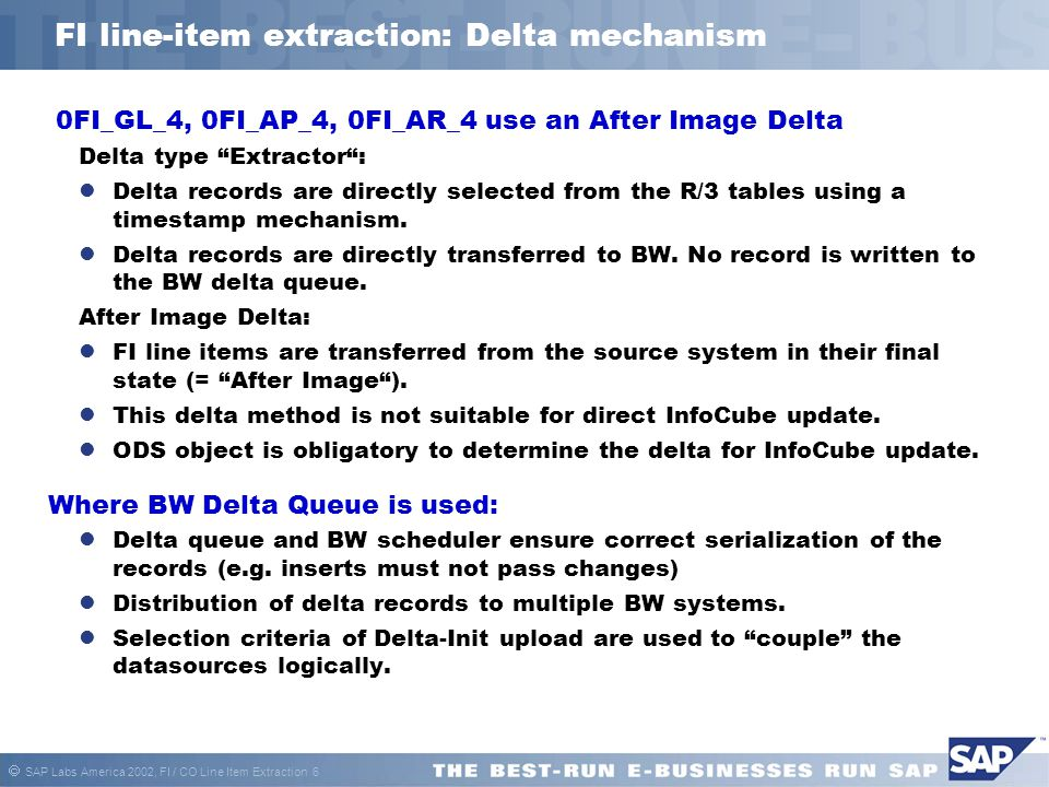 FI line-item extraction: Delta mechanism