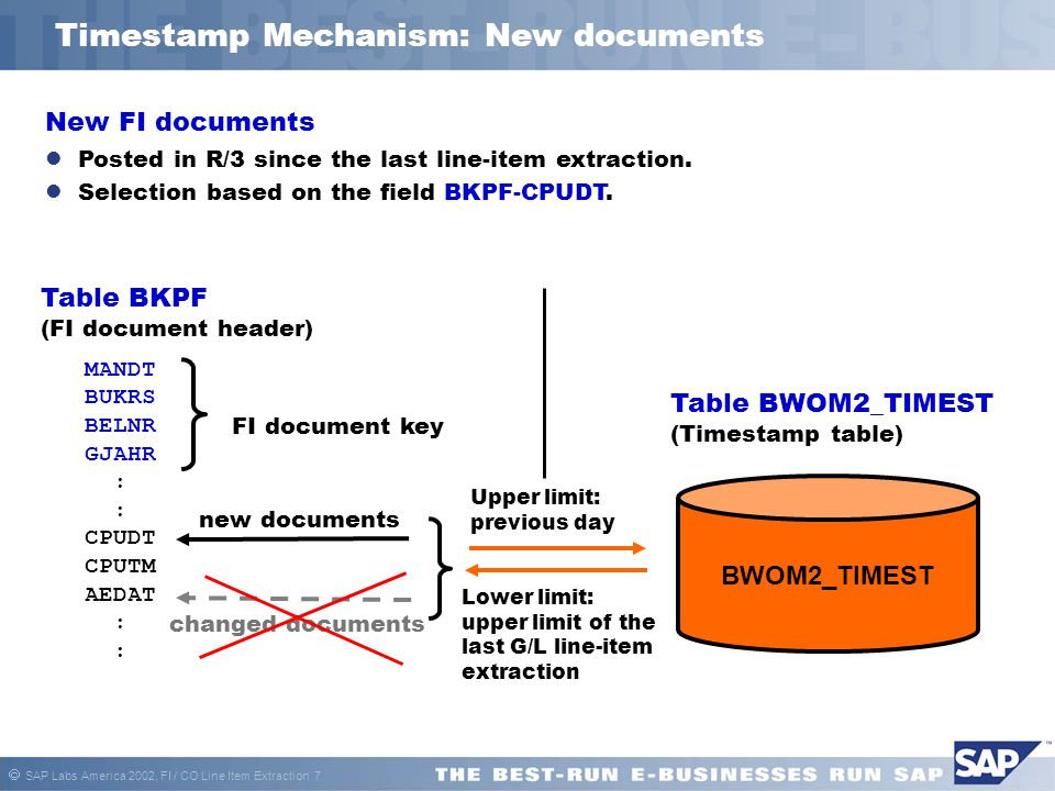 Timestamp Mechanism: New documents