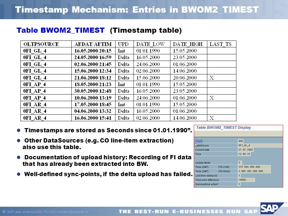 Timestamp Mechanism: Entries in BWOM2_TIMEST