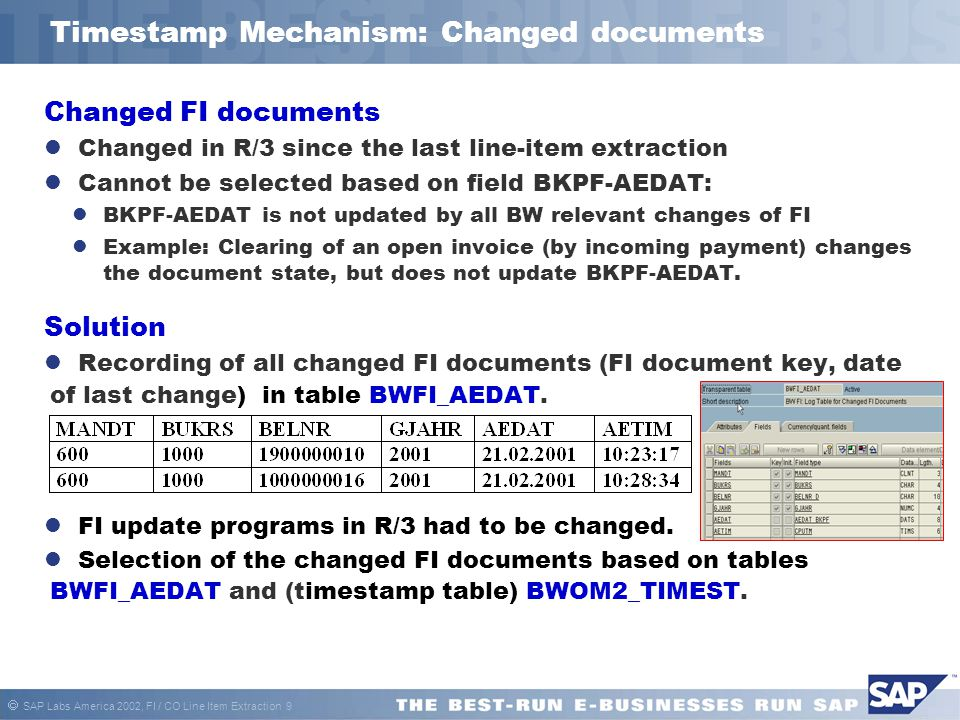 Timestamp Mechanism: Changed documents