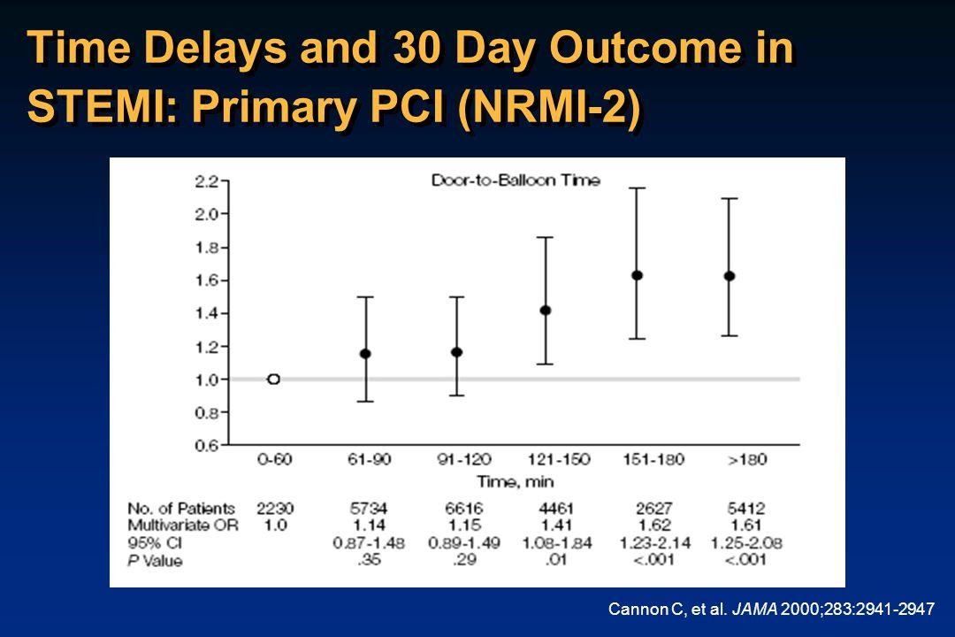 Time Delays and 30 Day Outcome in STEMI: Primary PCI (NRMI-2)