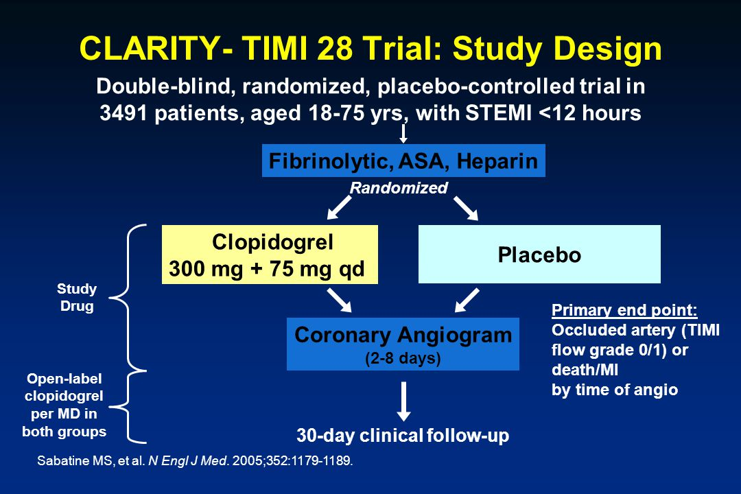 CLARITY- TIMI 28 Trial: Study Design