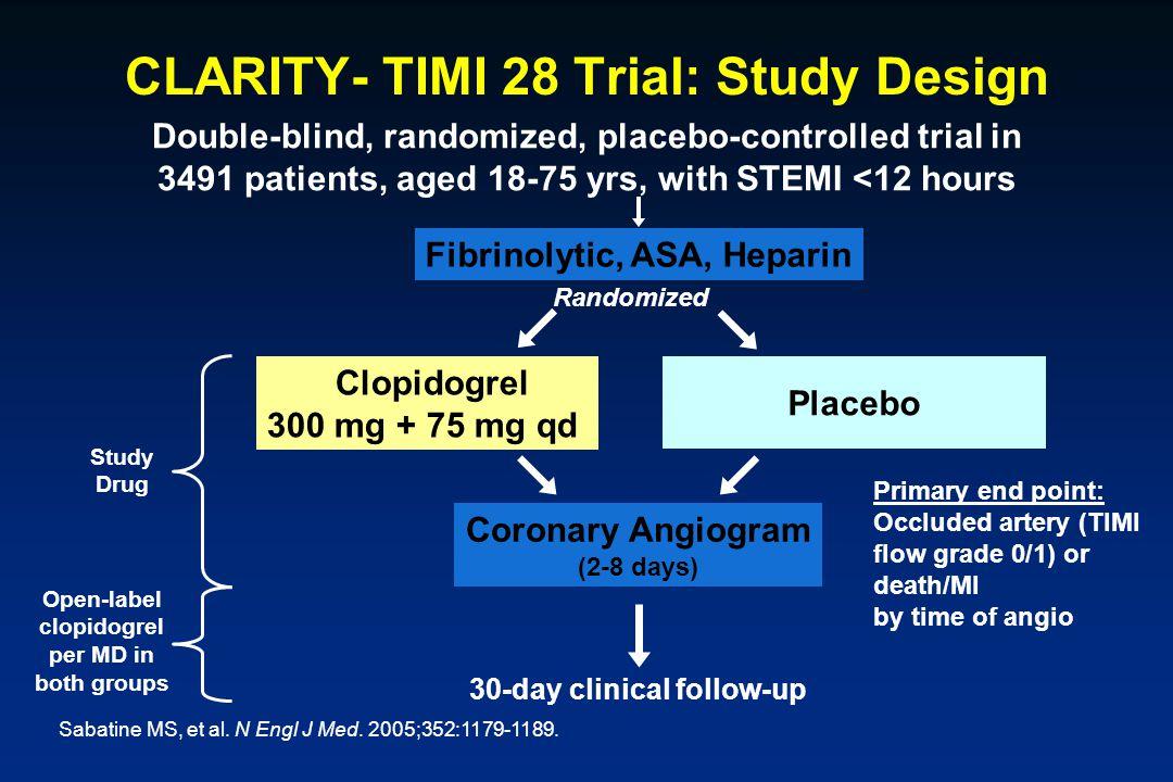 CLARITY- TIMI 28 Trial: Study Design