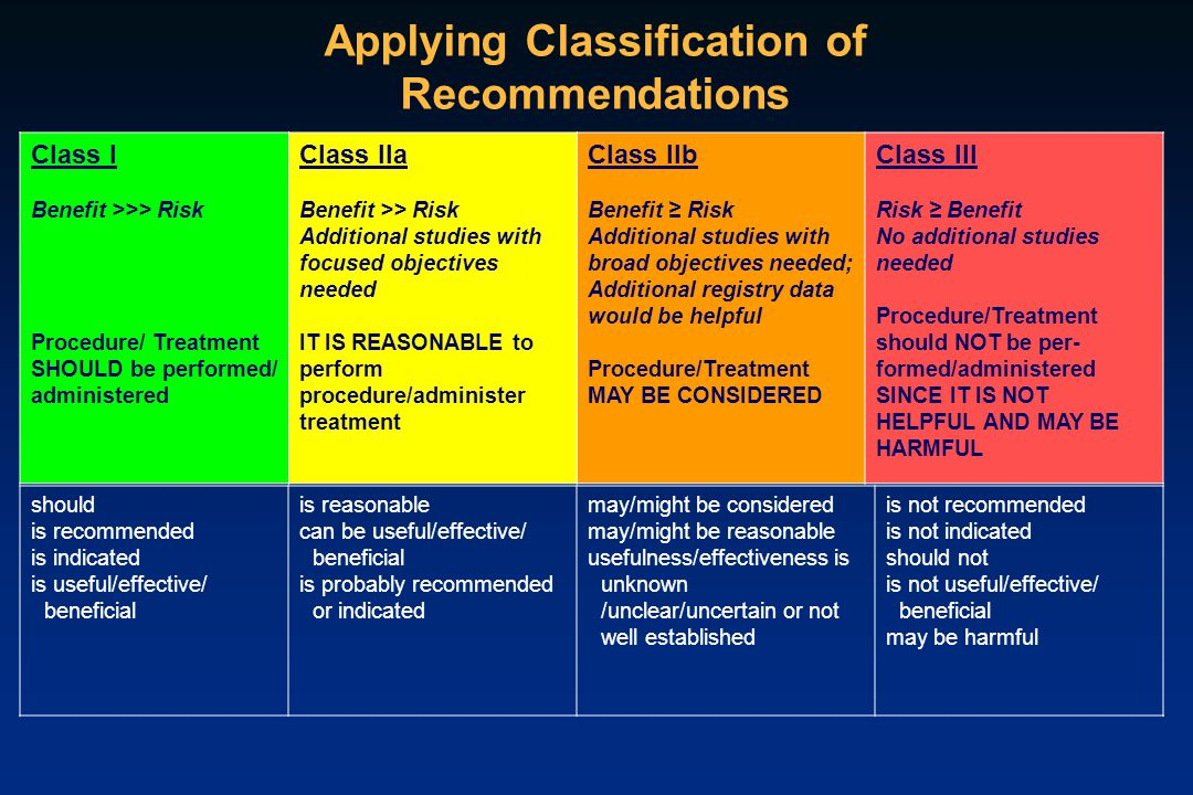 Applying Classification of Recommendations