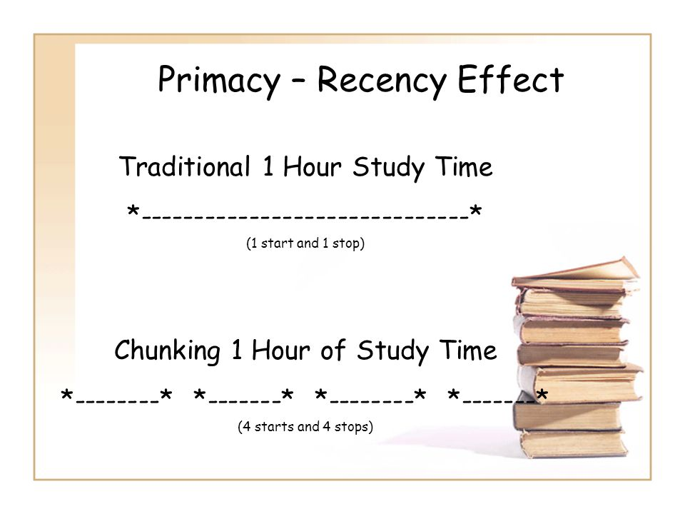 Primacy – Recency Effect