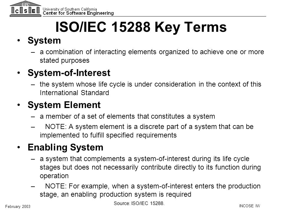 ISO/IEC 15288 Key Terms System System-of-Interest System Element