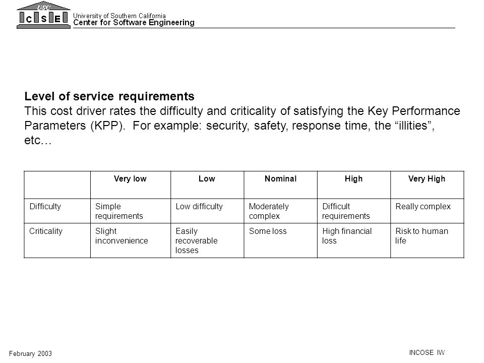 Level of service requirements