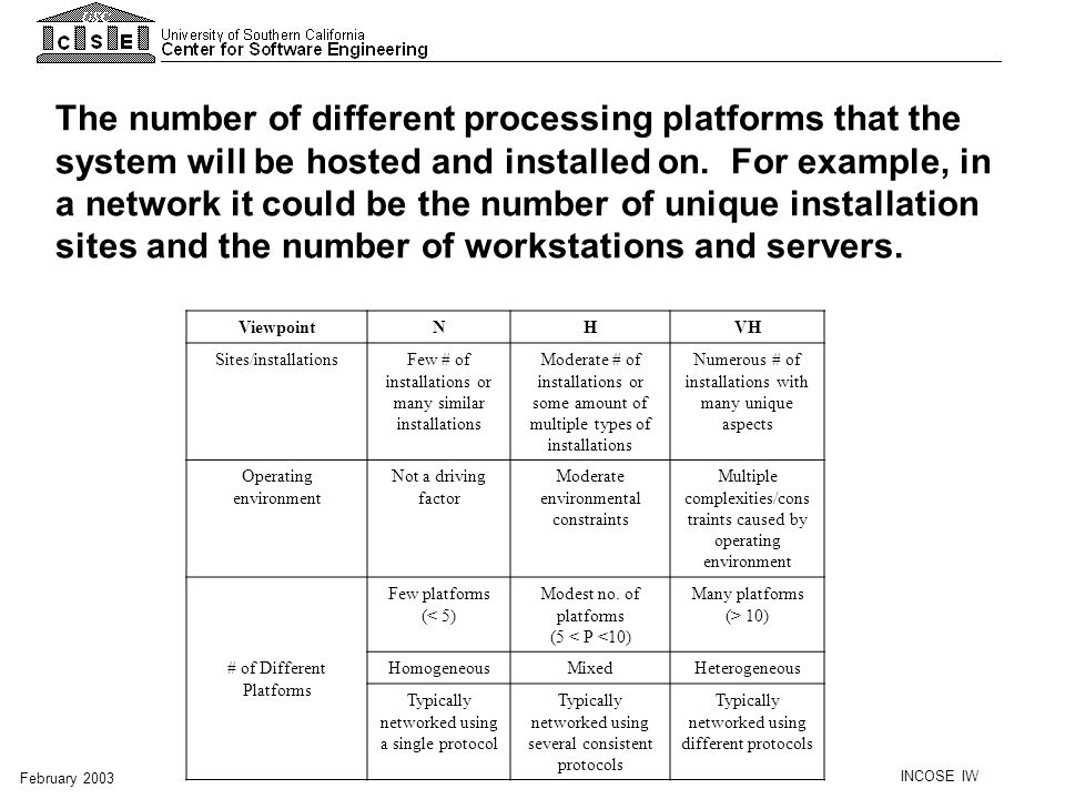 The number of different processing platforms that the system will be hosted and installed on. For example, in a network it could be the number of unique installation sites and the number of workstations and servers.