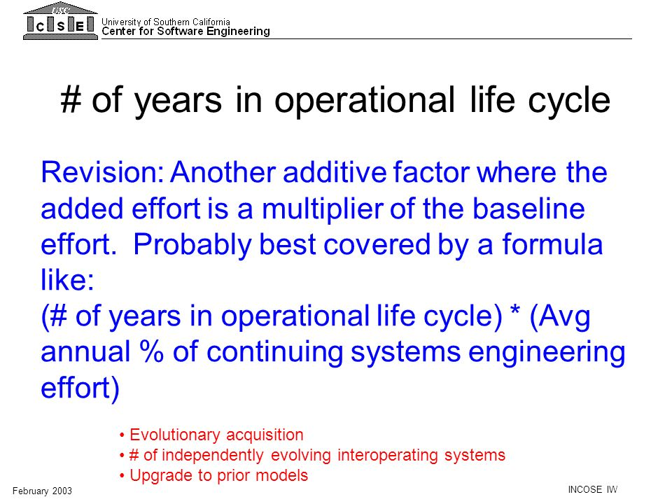 # of years in operational life cycle