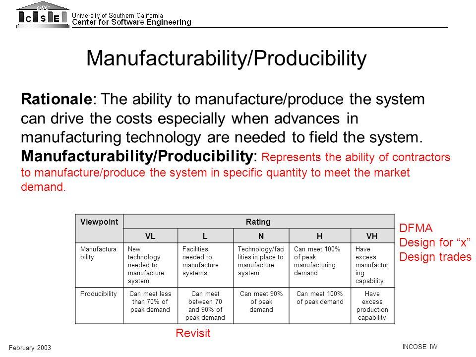 Manufacturability/Producibility