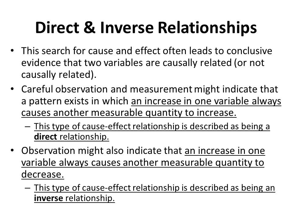 Direct & Inverse Relationships