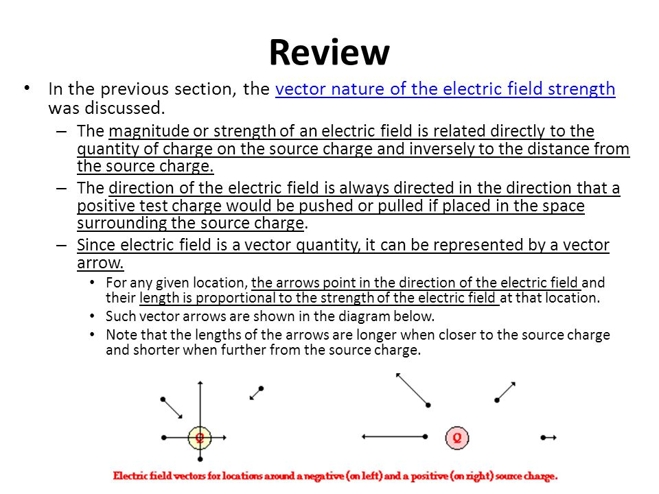 Review In the previous section, the vector nature of the electric field strength was discussed.