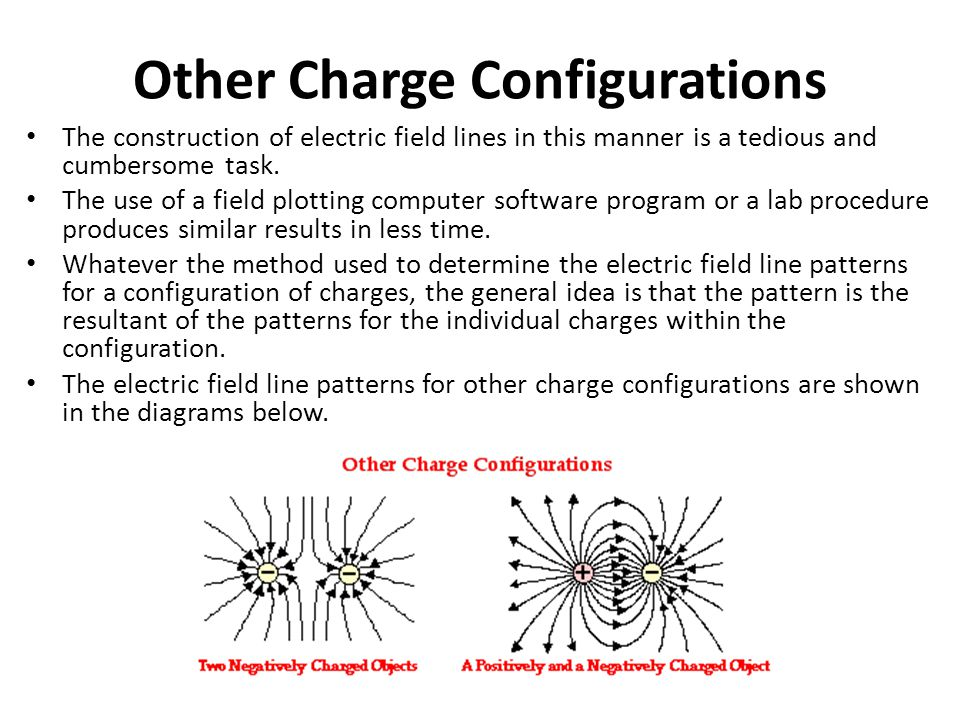 Other Charge Configurations